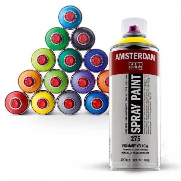 Spray maling